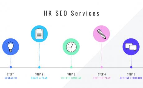 Hong Kong Content Writing Services